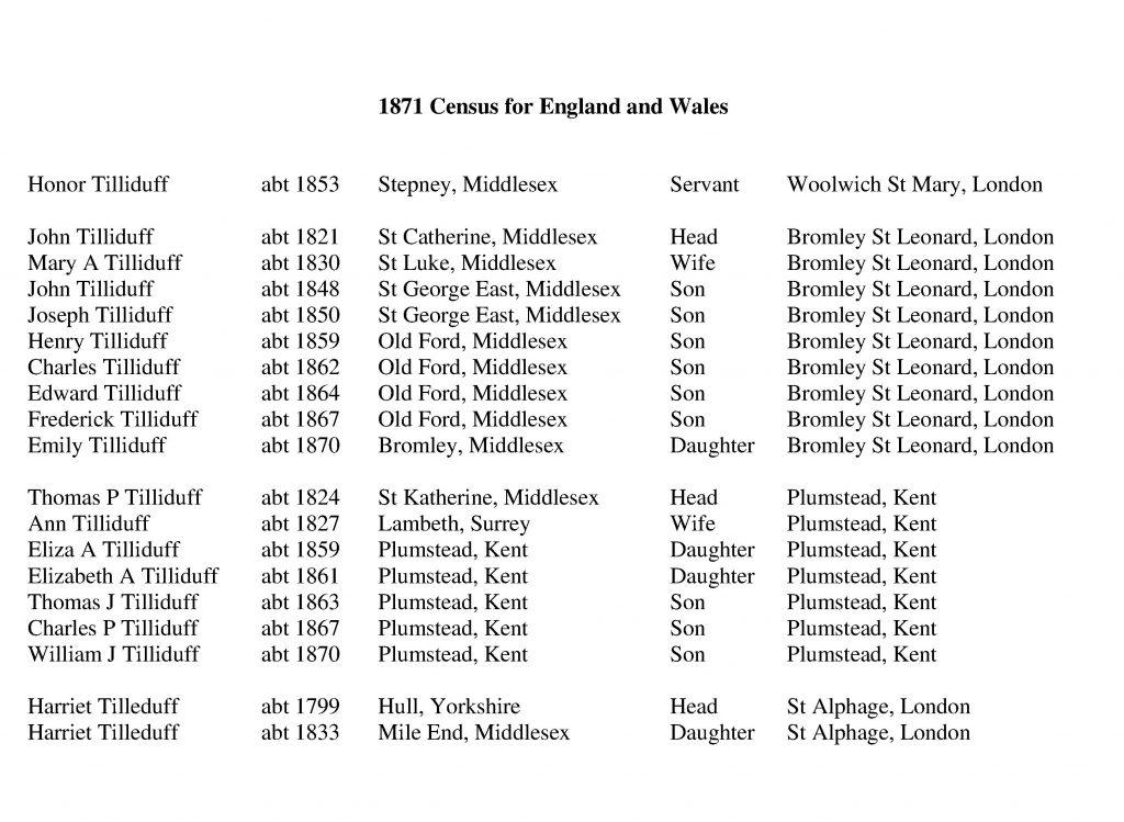 Census1871-4