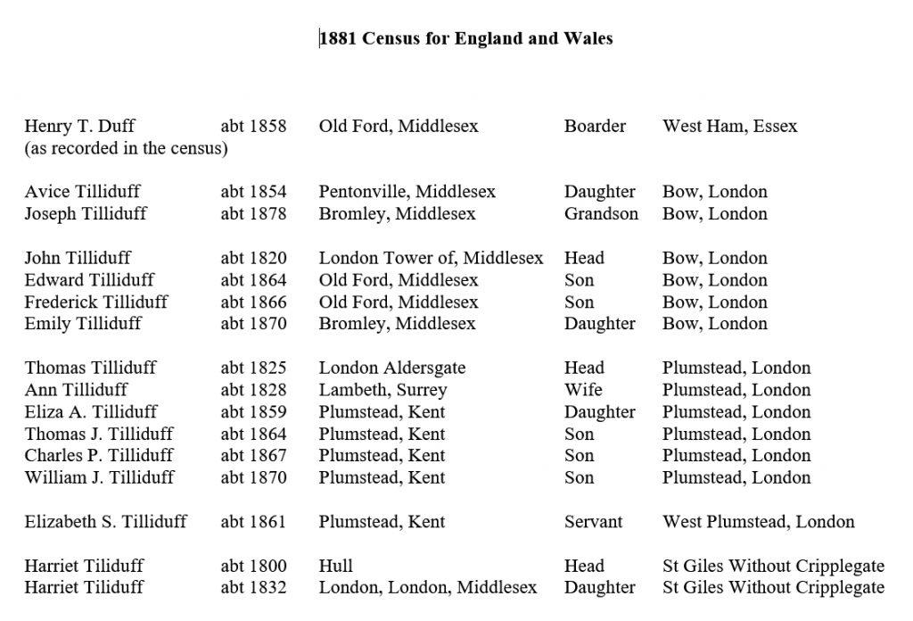 Census1881-4